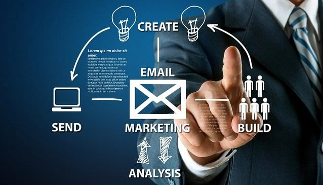 l'email marketing va bien au-delà d'un email.